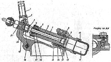 Ручной опресовочный насос ГН-200М - цена, заказать Насосное оборудование отечественное