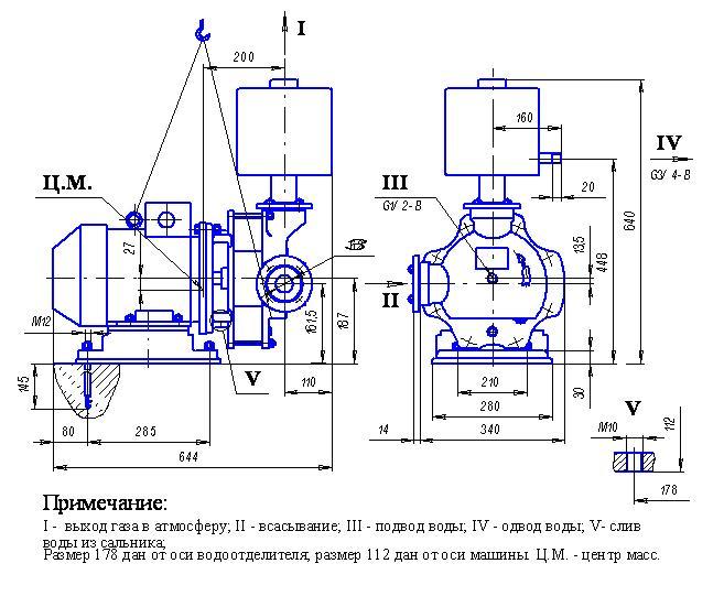 НАСОС ВОДОКОЛЬЦЕВОЙ ВАКУУМНЫЙ ВВН1-1,5 - цена, заказать Насосное оборудование отечественное