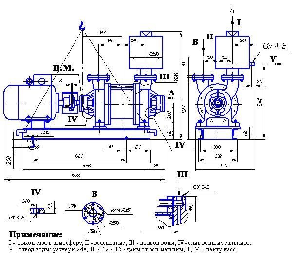 НАСОС ВАКУУМНЫЙ ВОДОКОЛЬЦЕВОЙ ВВН-3Н - цена, заказать Насосное оборудование отечественное