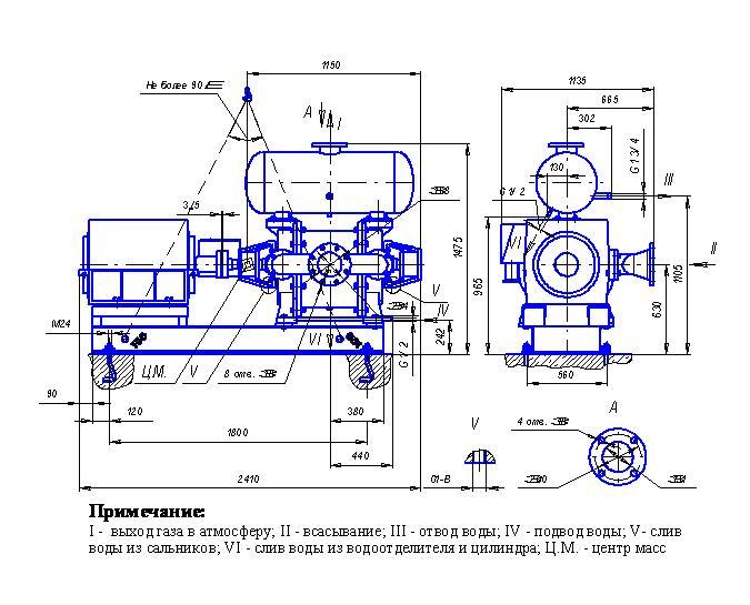 НАСОС ВАКУУМНЫЙ ВОДОКОЛЬЦЕВОЙ ВВН1-25 - цена, заказать Насосное оборудование отечественное