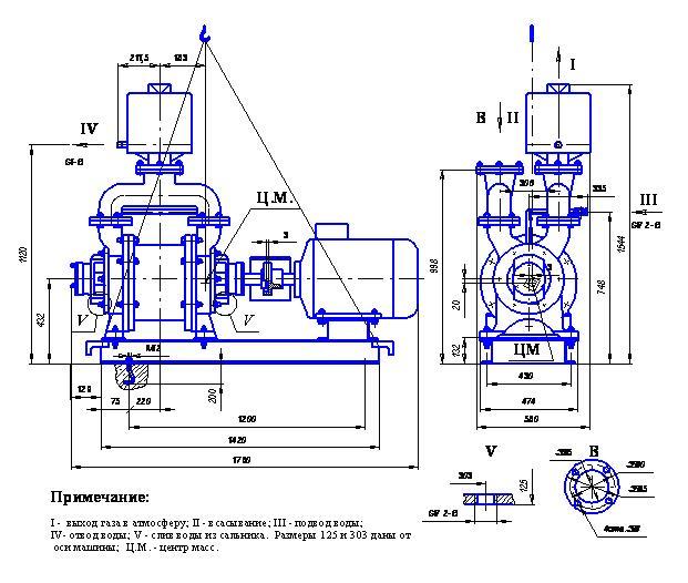 ЖИДКОСТНО-КОЛЬЦЕВОЙ ВАКУУМ-НАСОС ЖВН-12Н - цена, заказать Насосное оборудование отечественное